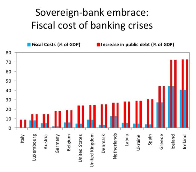 sovering-bank